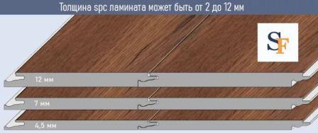 Подробный обзор водостойкого ламината 33 класса толщиной 12 мм