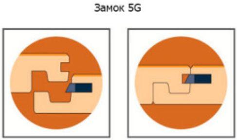 Основные типы замков ламината